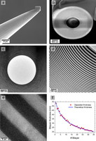 representative figure from Fabrication of laser deposited high-quality multilayer zone plates for hard x-ray nanofocusing
